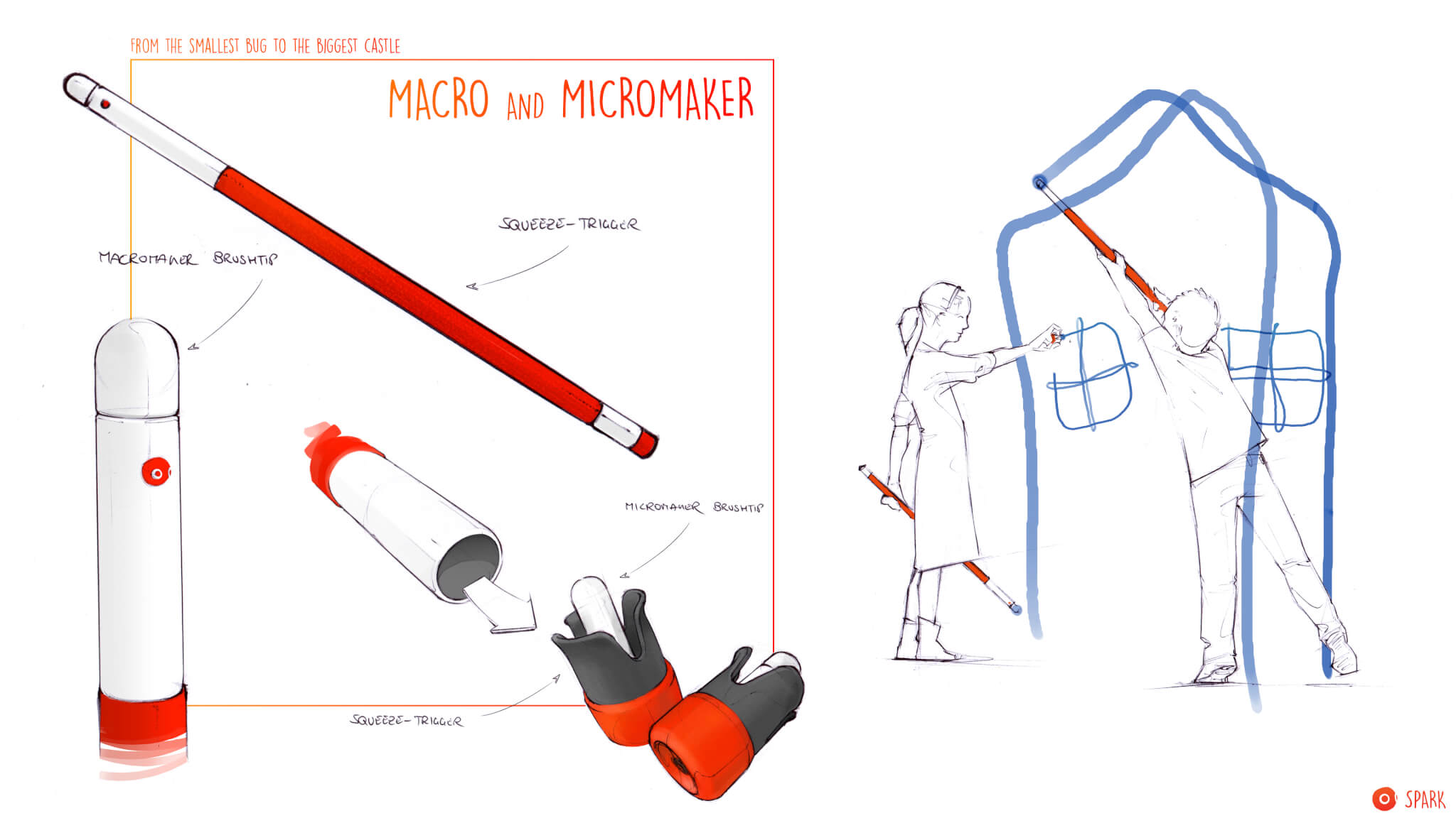 Macro and Micromaker